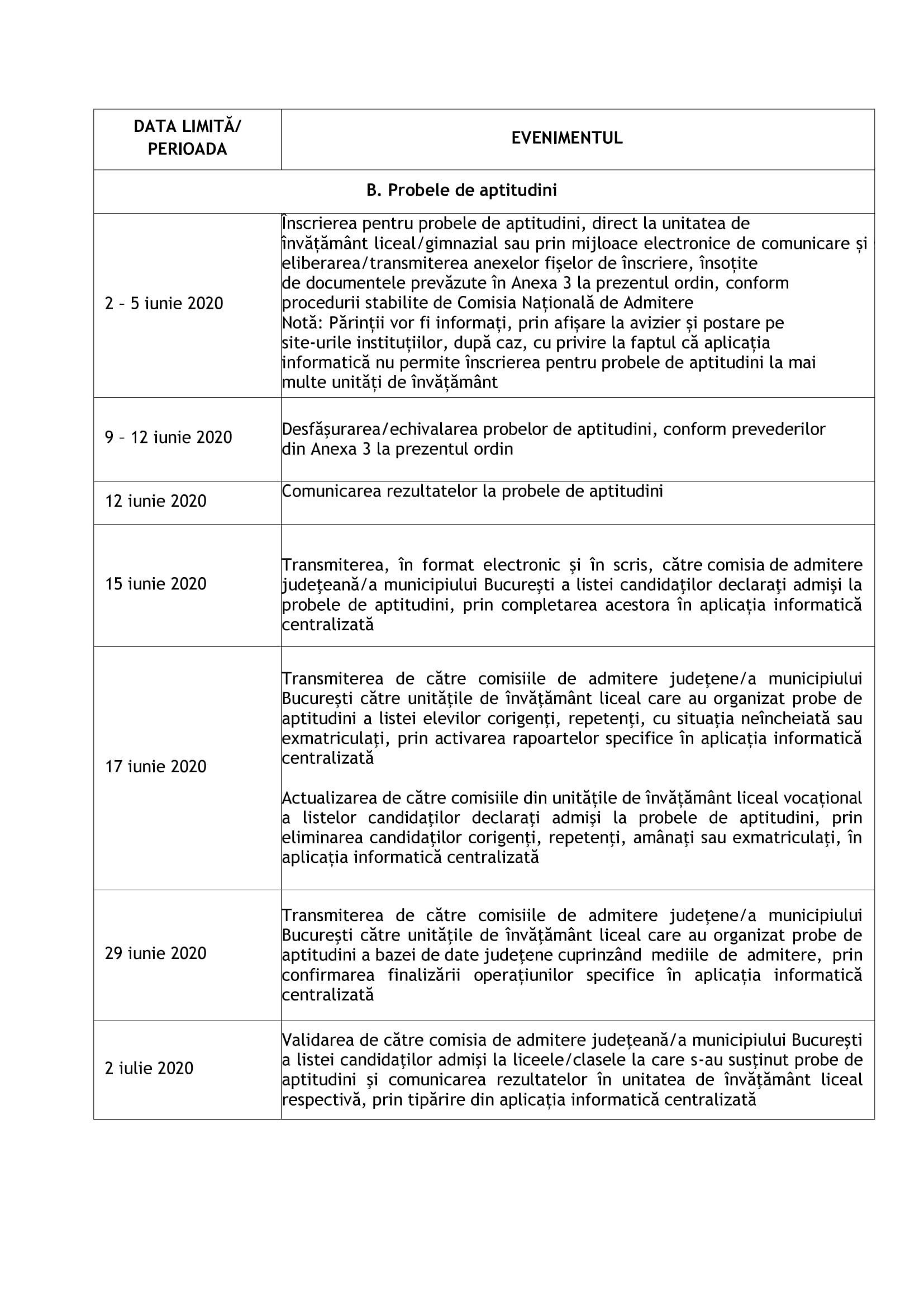 oferta de opțiuni 2020)